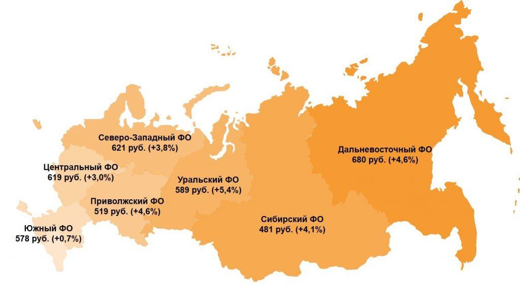 Средний чек в России вырос на 3,5%